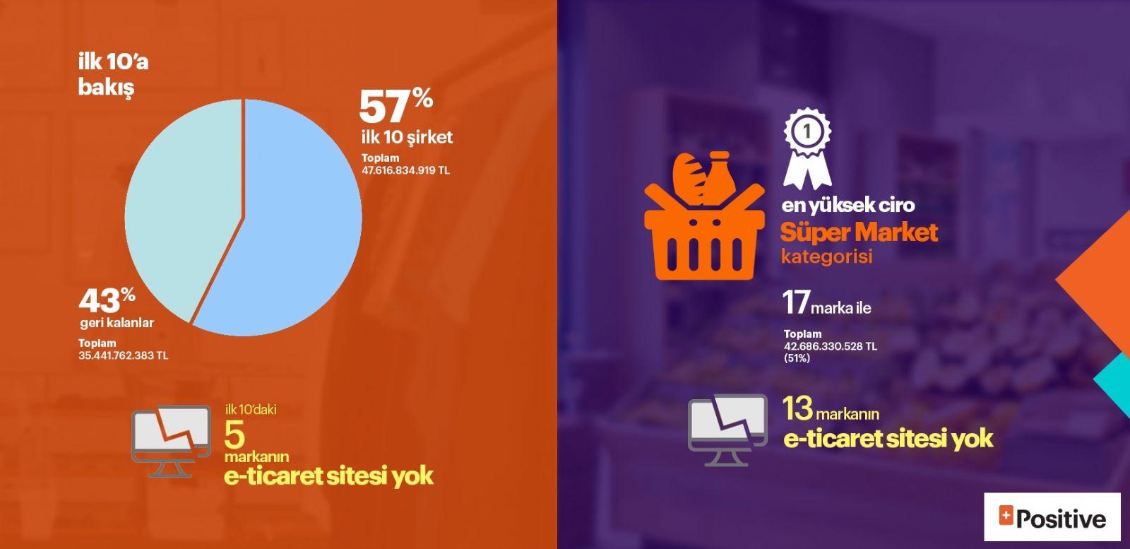 E-Ticaret'te 2017 Hedefi 50 Milyar Türk Lirası!